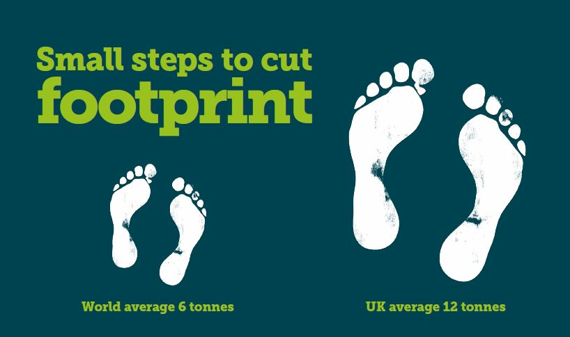 Two sets of footprints - one much bigger than the other, denoting the larger carbon footprint of the UK vs the global average